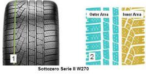 Pirelli WINTER 270 SOTTOZERO s2
